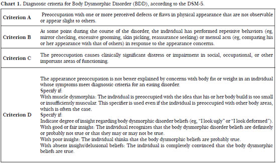 neurobiological disorder essay Medical scientists try to find causes and factors related to various neurological  disorders that trouble people across the globe in this lesson.